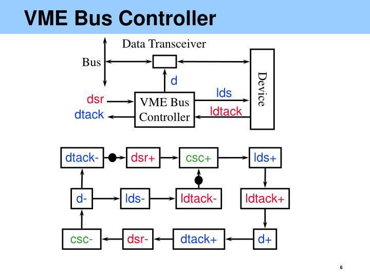 Data Transceiver