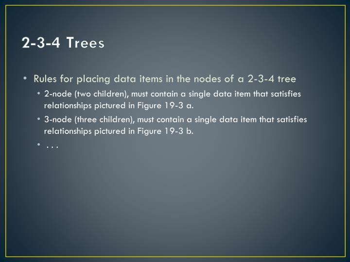 2-3-4 Trees