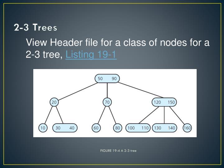FIGURE 19-4 A 2-3 tree