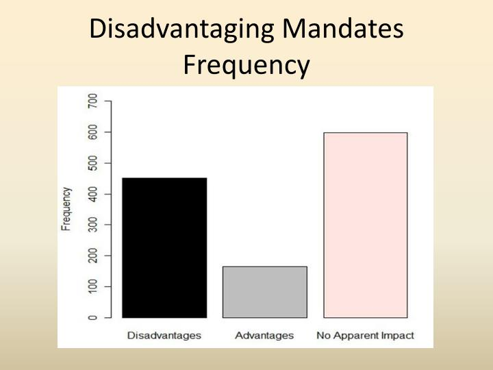Disadvantaging Mandates Frequency