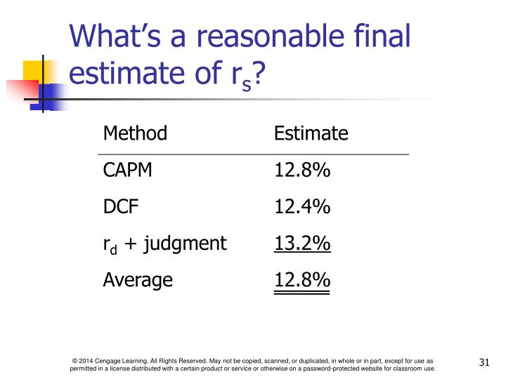 What's a reasonable final estimate of r