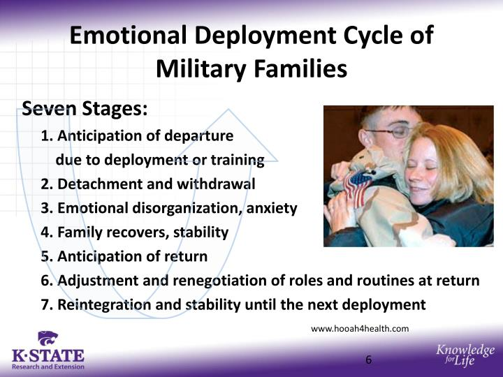 Emotional Deployment Cycle of Military Families