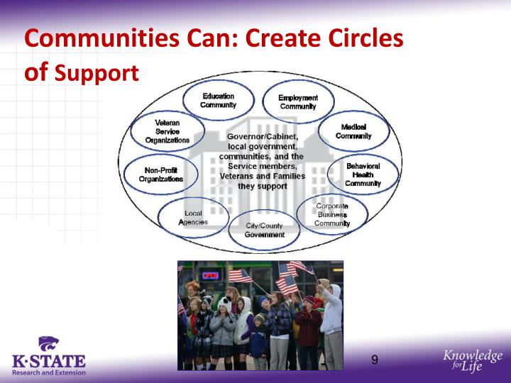 Communities Can: Create Circles