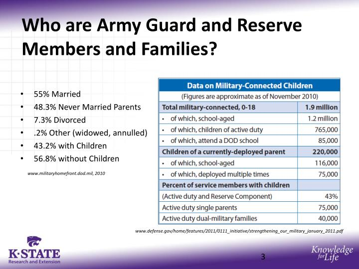 Who are army guard and reserve members and families