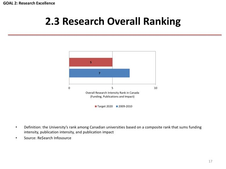 GOAL 2: Research Excellence