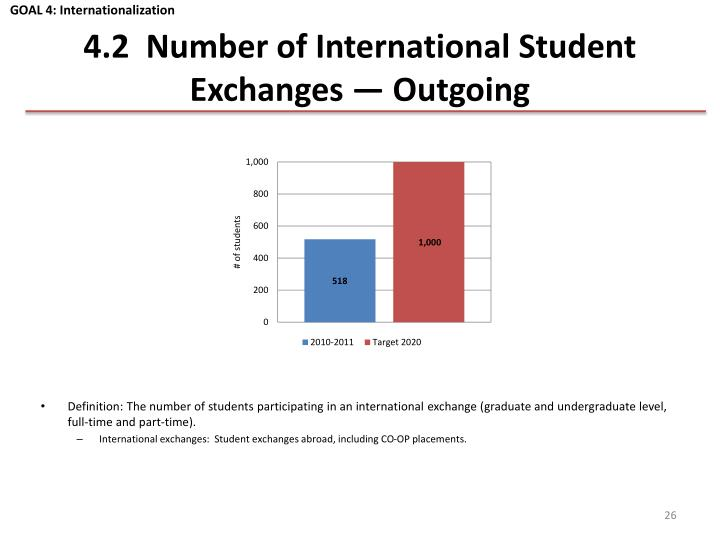 GOAL 4: Internationalization