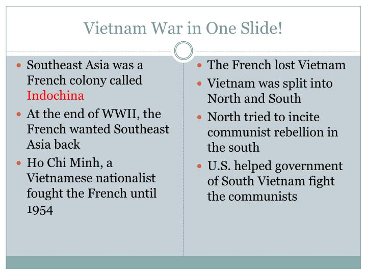 Vietnam War in One Slide!