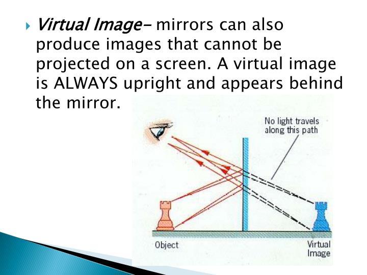 Virtual Image-