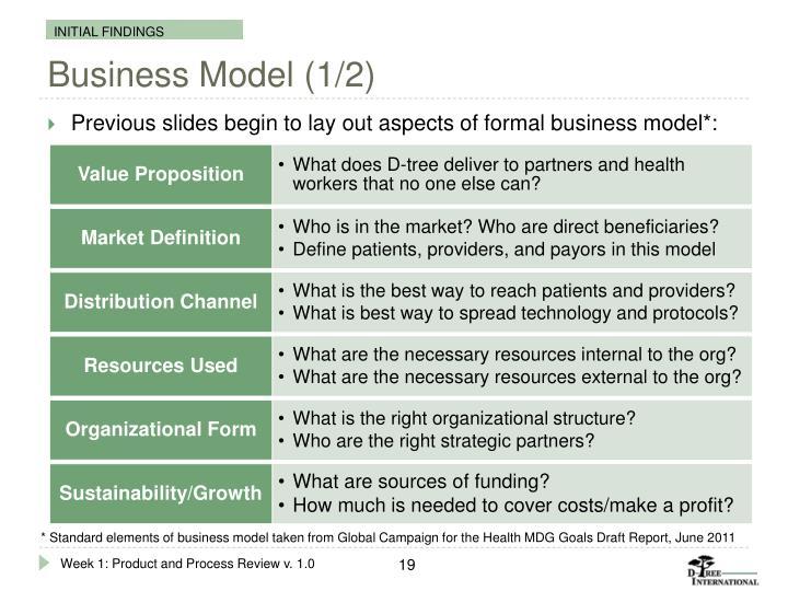 Business Model (1/2)