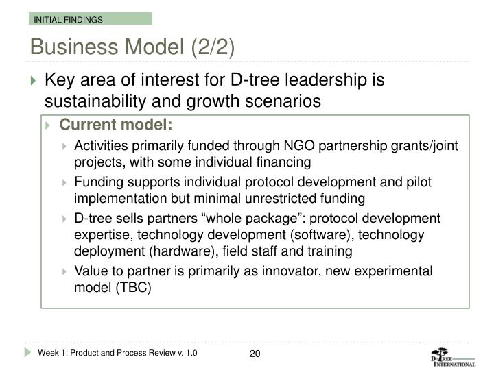 Business Model (2/2)