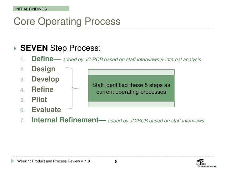 Core Operating Process