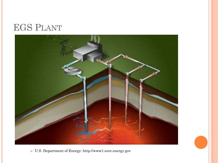 EGS Plant