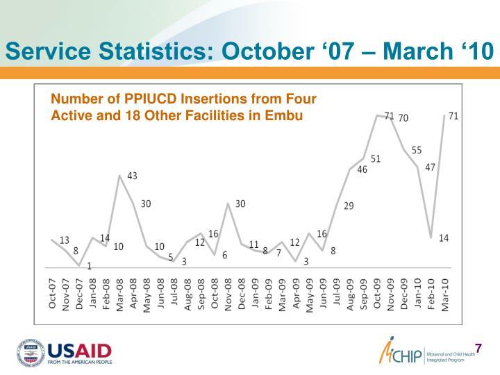 Service Statistics: October '07 – March '10