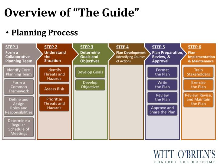 "Overview of ""The Guide"""