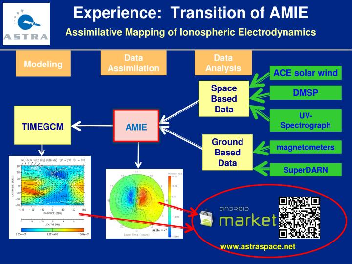 Experience:  Transition of AMIE