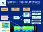 experience transition of timegcm thermosphere ionosphere mesosphere electrodynamics gcm