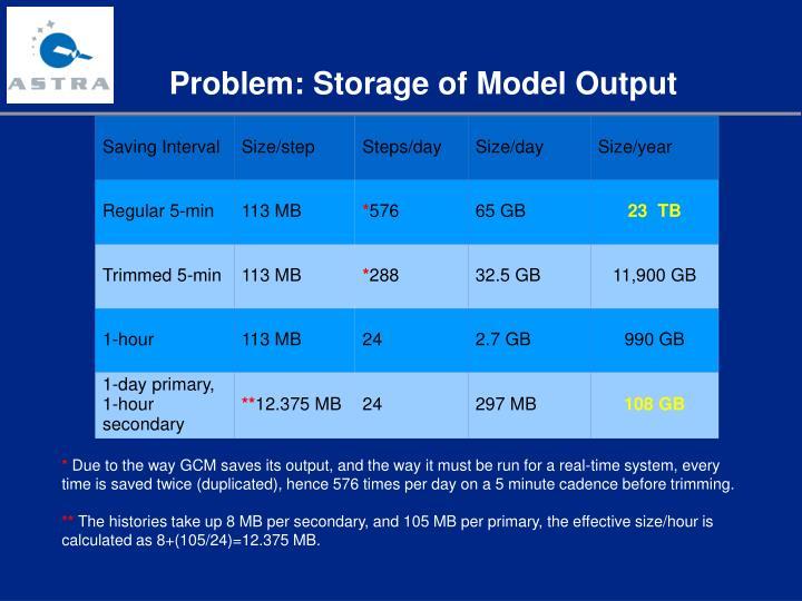 Problem: Storage of Model Output