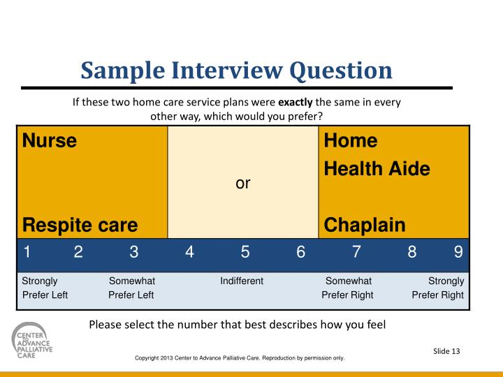 Sample Interview Question