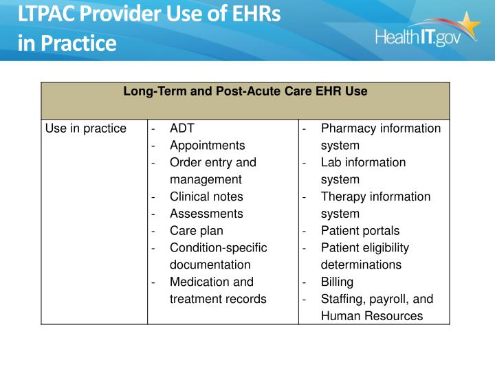 LTPAC Provider Use of EHRs