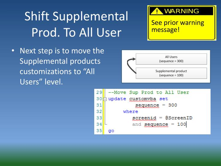 Shift Supplemental Prod. To All User