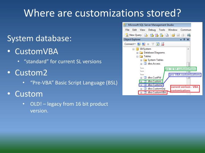 Where are customizations stored?
