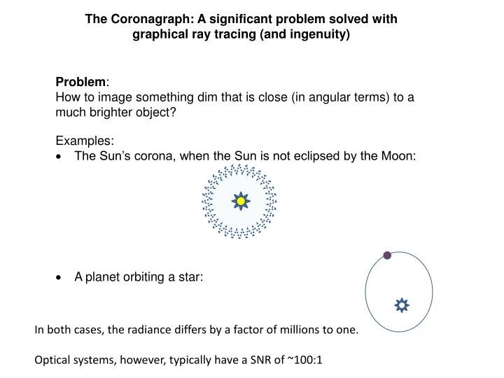 The Coronagraph: A significant problem solved with graphical ray tracing (and ingenuity)