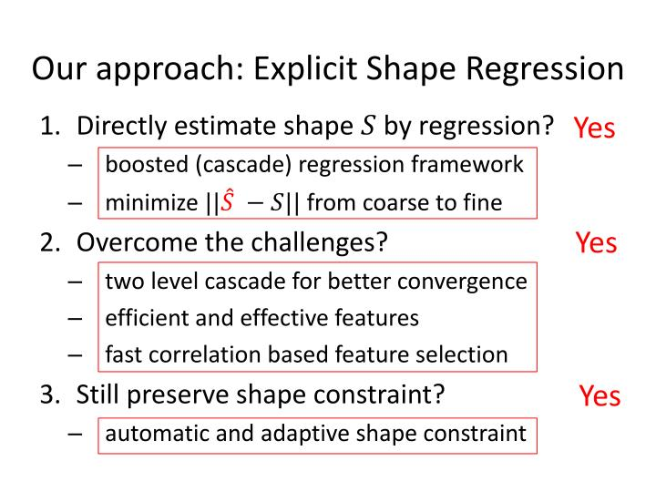 Our approach: Explicit Shape Regression