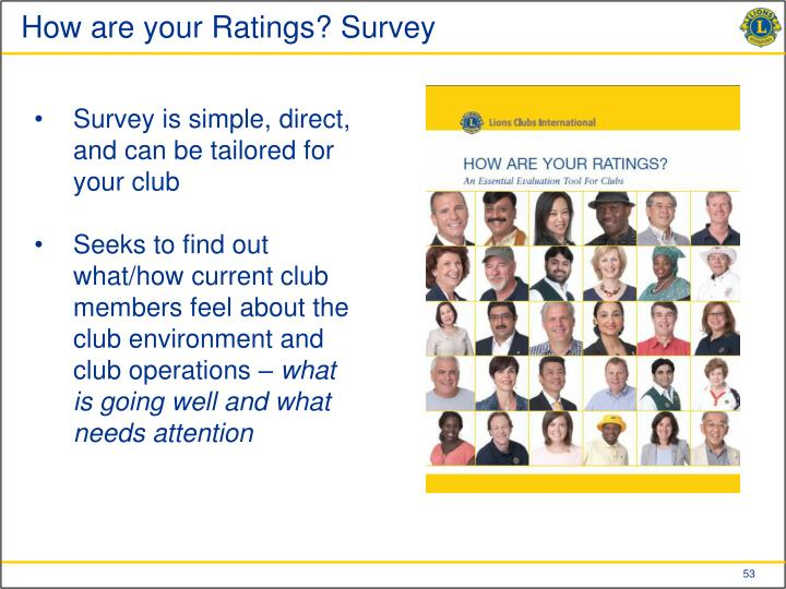 How are your Ratings? Survey