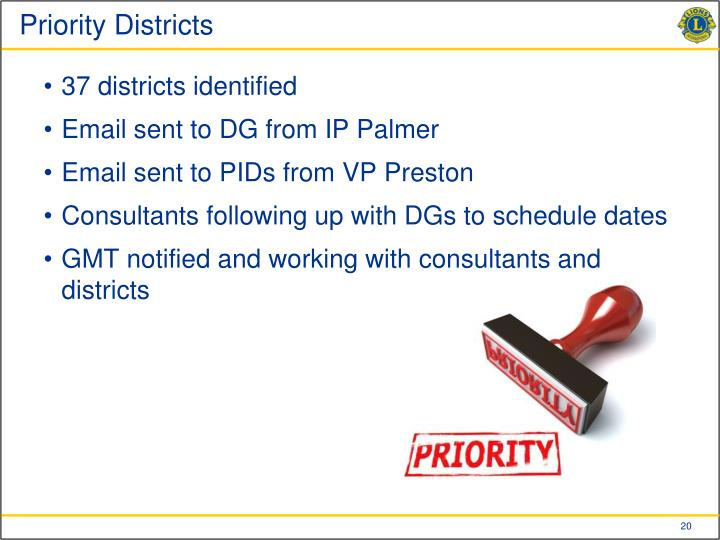 Priority Districts
