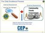 the club excellence process