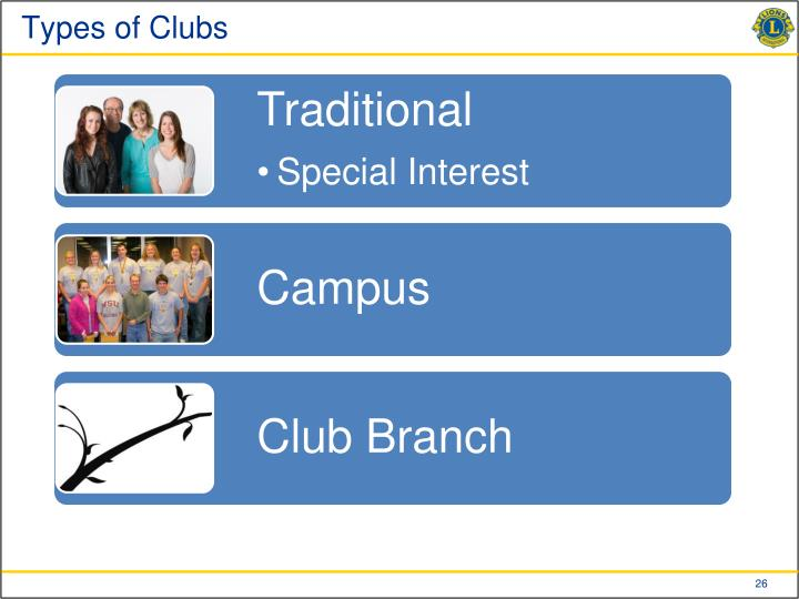 Types of Clubs