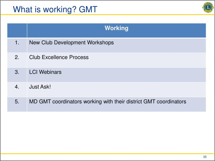 What is working? GMT