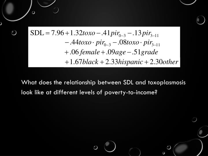 What does the relationship between SDL and toxoplasmosis look like at different levels of poverty-to-income?