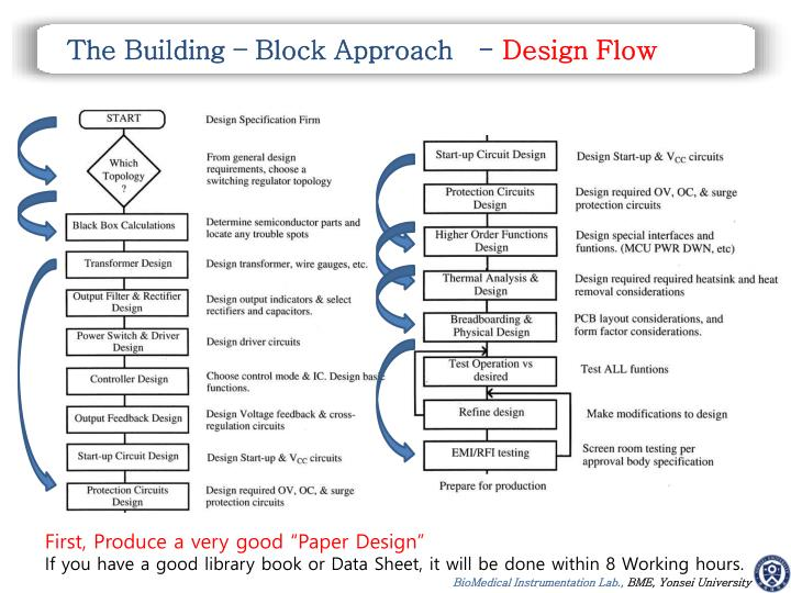 The Building – Block Approach   -