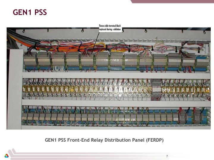 GEN1 PSS Front-End Relay Distribution Panel (FERDP)