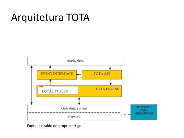 Arquitetura TOTA