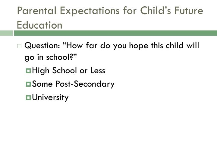 Parental Expectations for Child's Future Education
