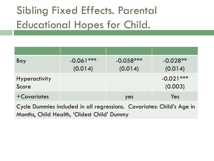 Sibling Fixed Effects. Parental Educational Hopes for Child.