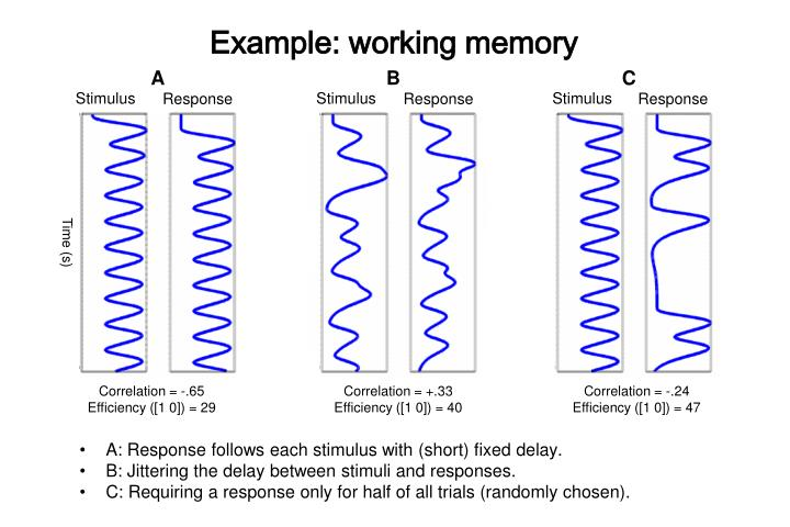 Example: working memory
