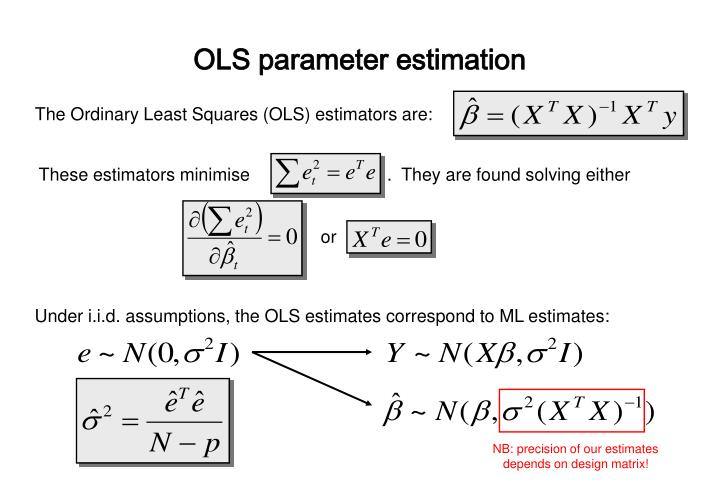 OLS parameter estimation