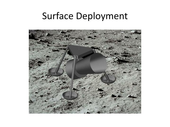 Surface Deployment