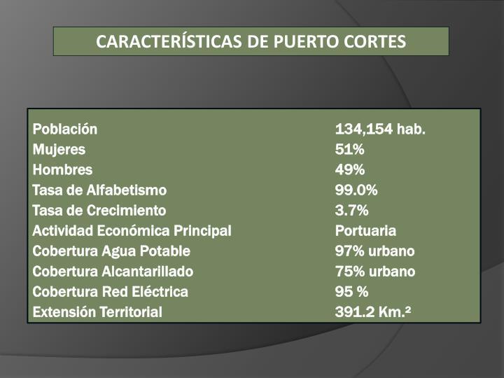 CARACTERÍSTICAS DE PUERTO CORTES