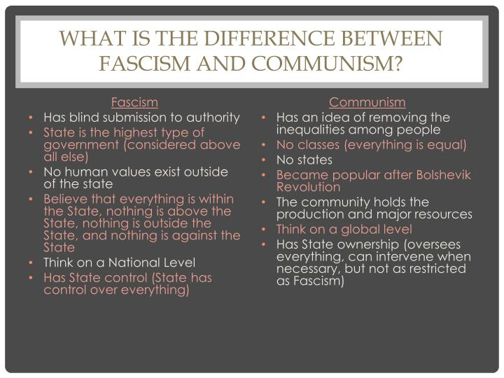 What is the Difference Between Fascism and Communism?