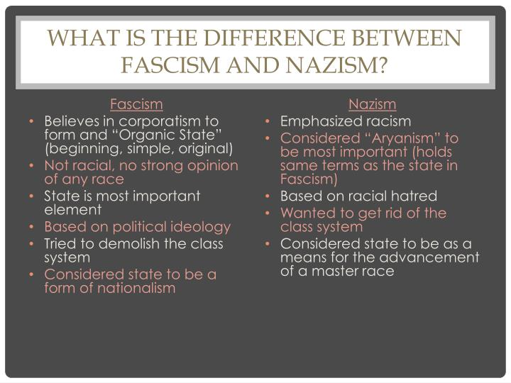 What is the Difference Between Fascism and Nazism?