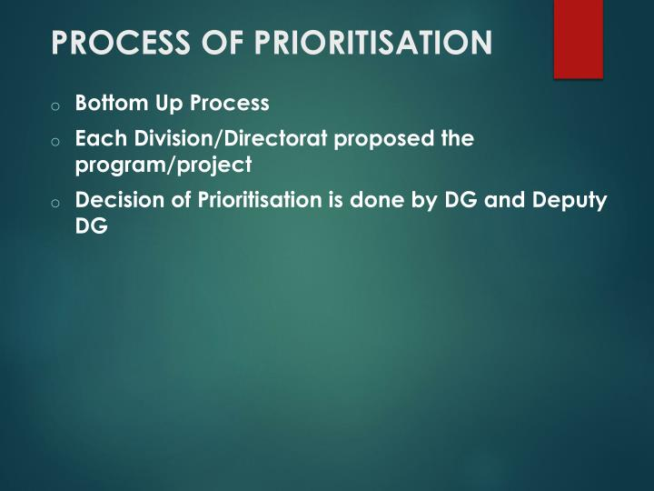 PROCESS OF PRIORITISATION