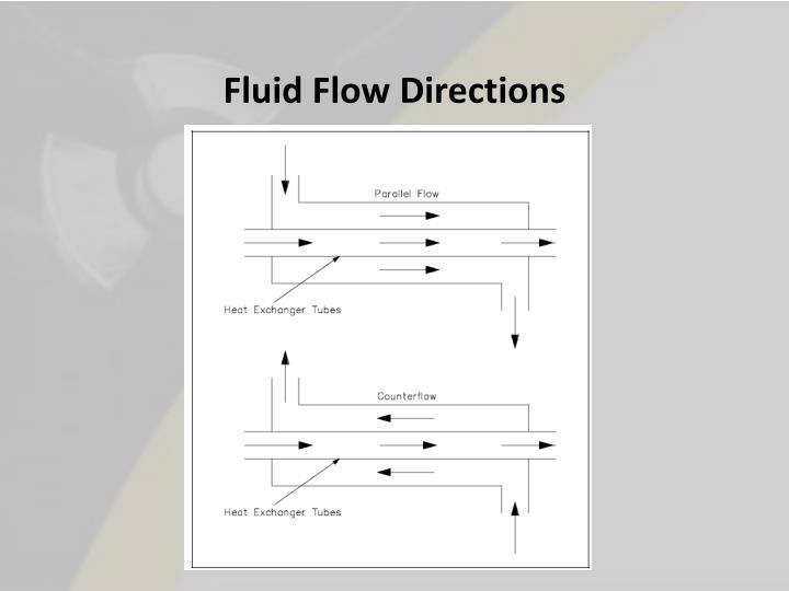 Fluid Flow Directions