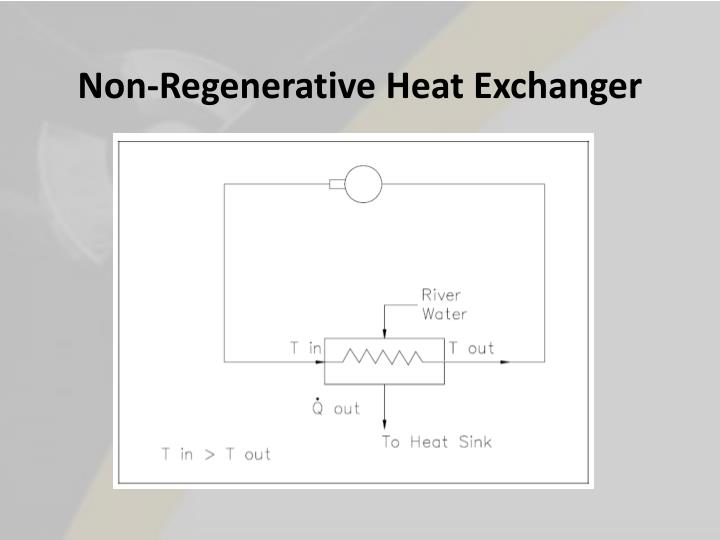Non-Regenerative Heat Exchanger