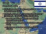 israel conflicts arise
