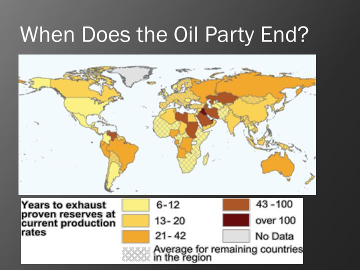 When Does the Oil Party End?