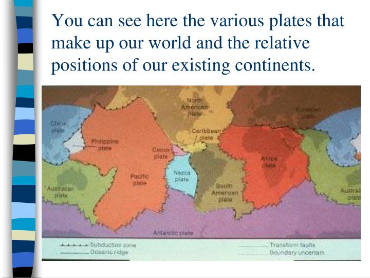 You can see here the various plates that make up our world and the relative positions of our existing continents.